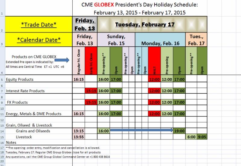 Forex news release schedule