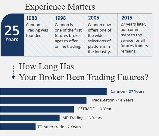 Trading binary options on opteck reviews
