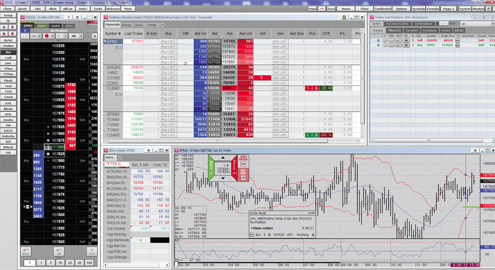 High-Performance Market Data and Electronic Trading Application