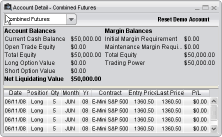 Account Detail - Combined Futures