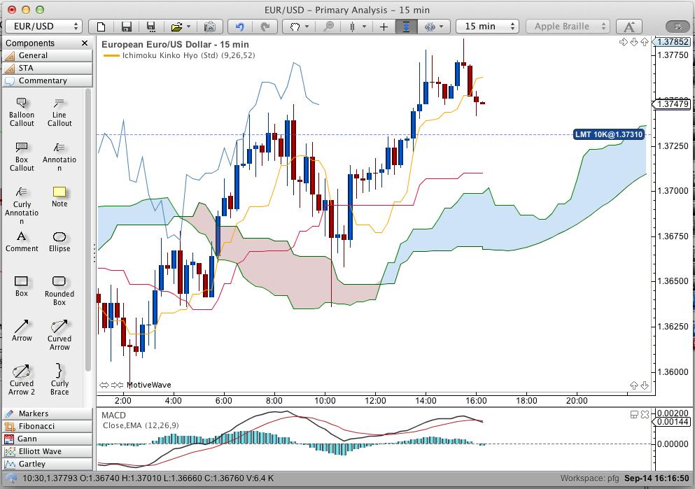 trading charting software free   autoforextradingsoftware.com