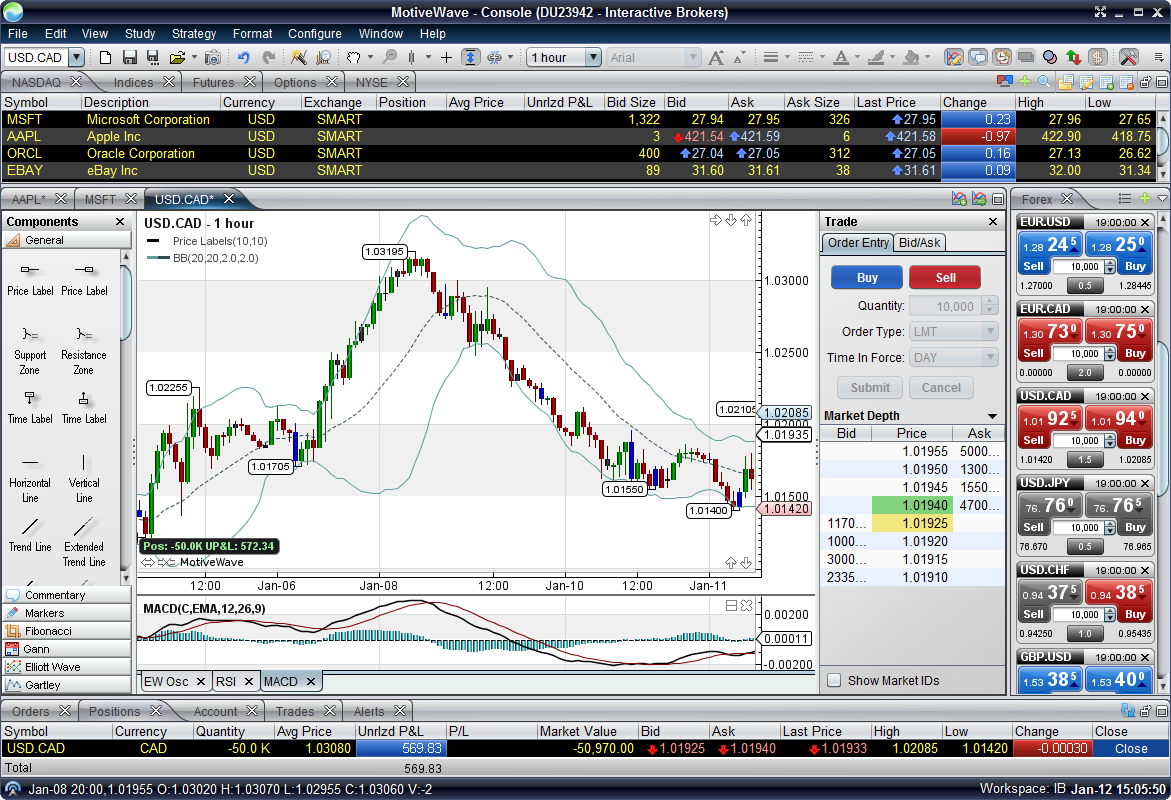 Easy way to trade binary options profitably review
