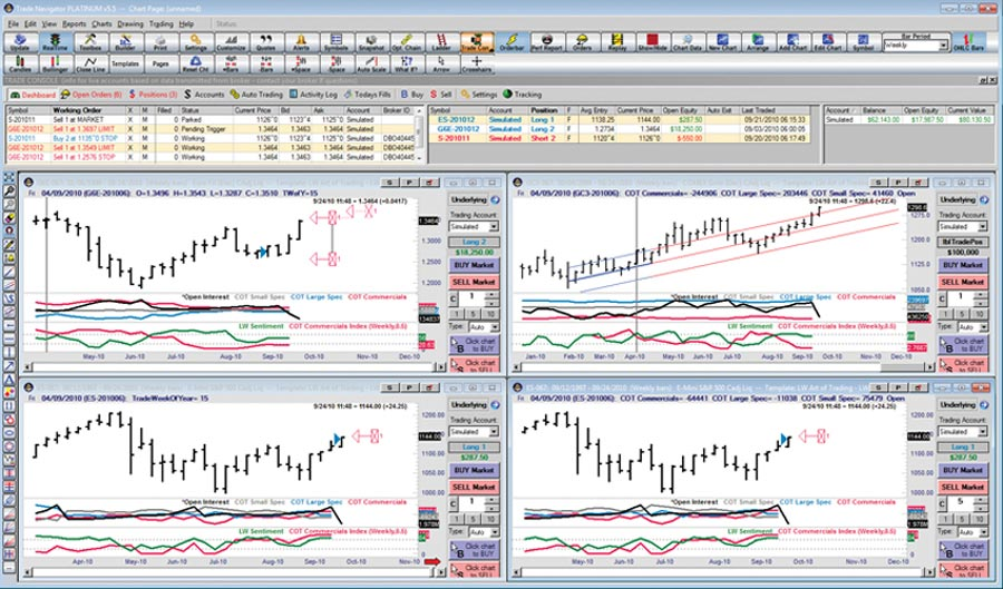 Commodity trading systems software