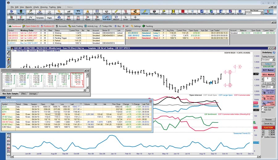 Online trading trade stocks options futures & forex online trading software