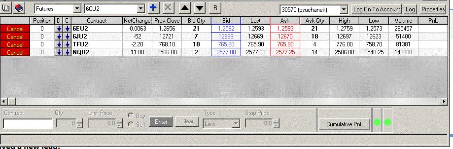 TransactAt Futures Trading Platform