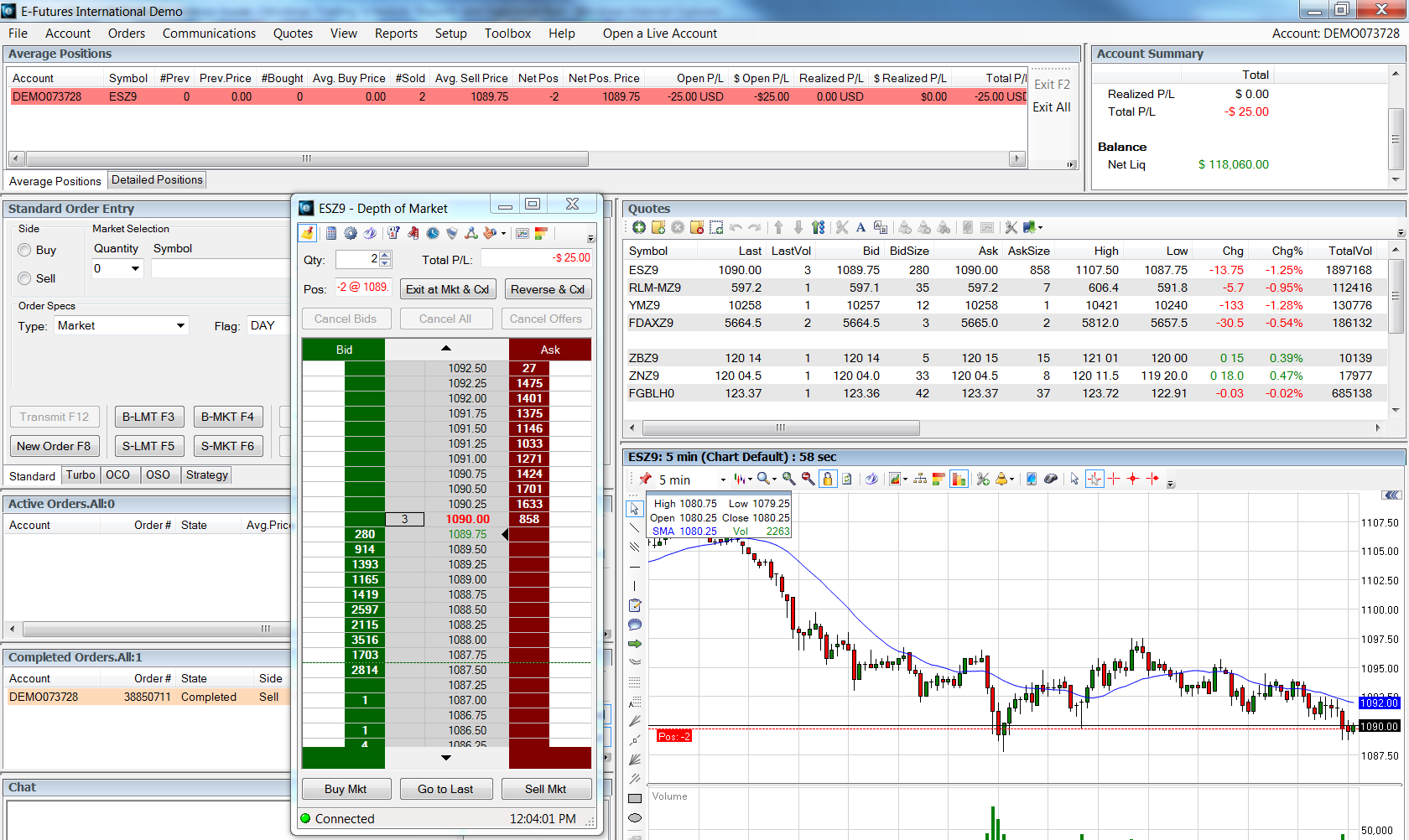 Live options trading demos