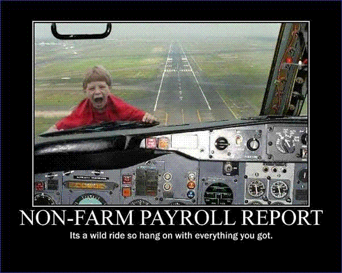 Non-Farm Payroll Report