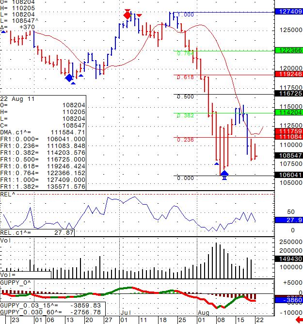 Trade Dow Jones Options Namibian Forex