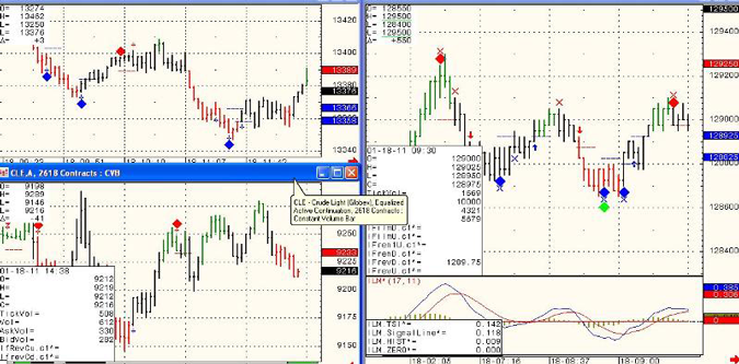 SP-500-Day-Trading-2011-01-19